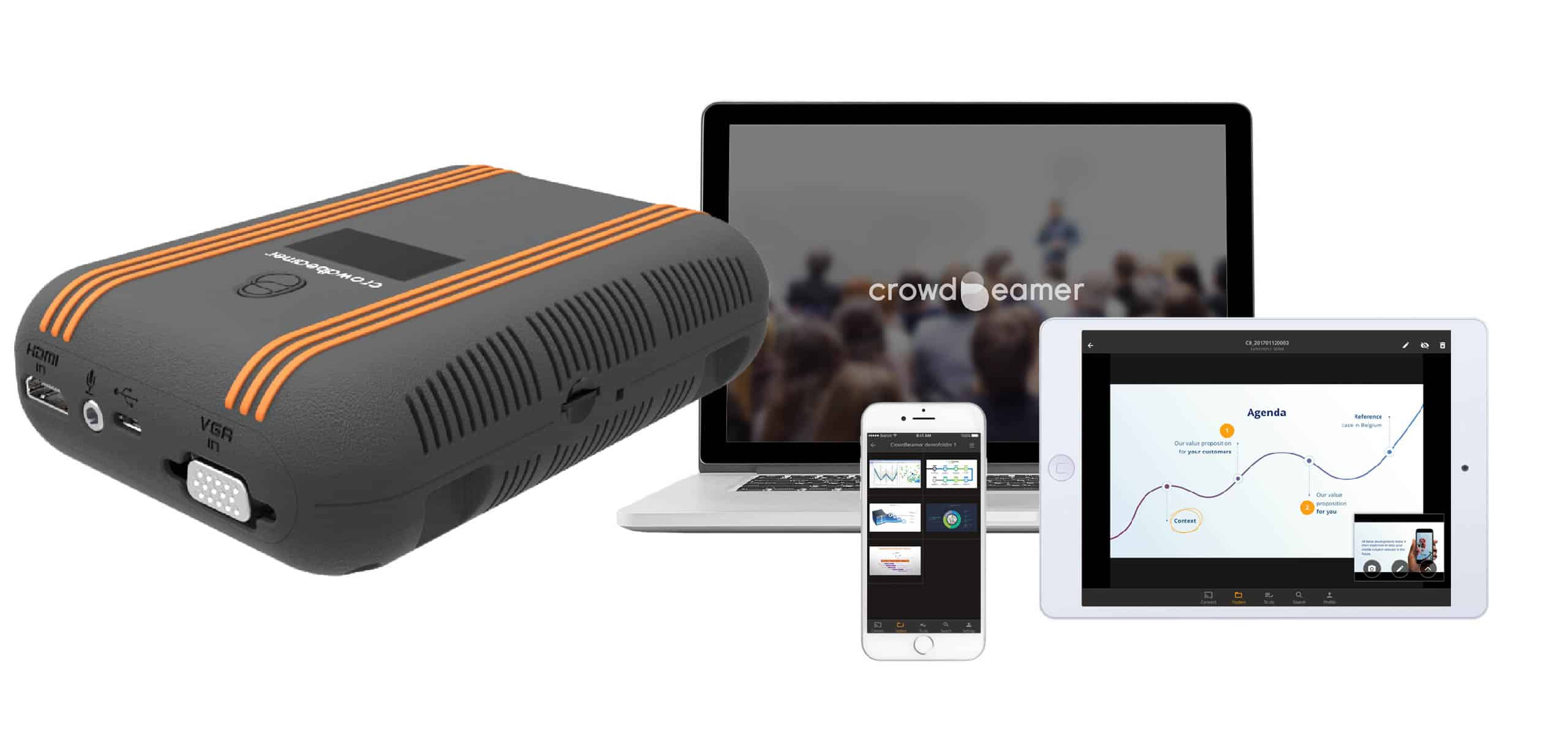 crowdbeamer - a 1 to many wireless screen mirroring device